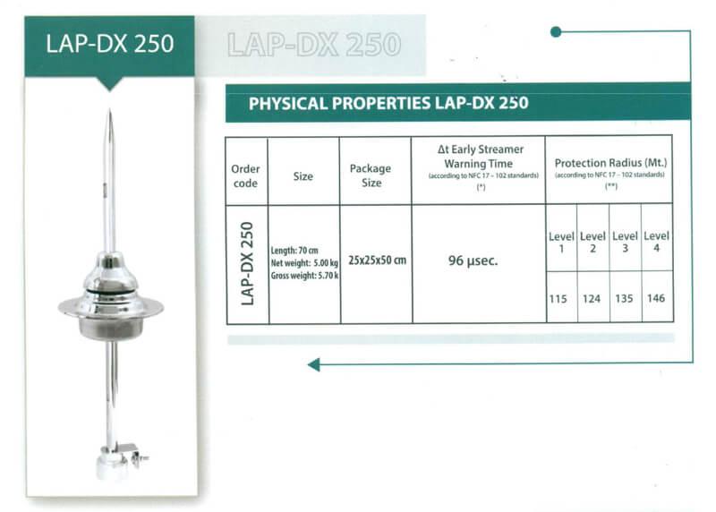 Kim thu sét hiện đại Liva DX250, Rp=146m