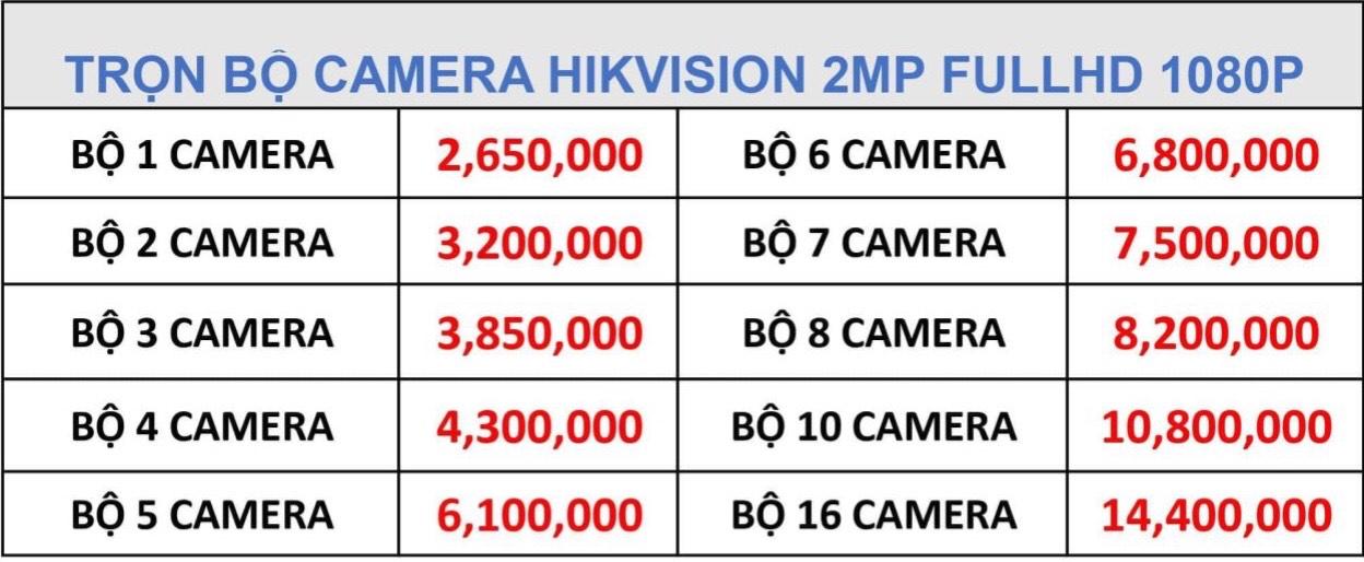 Trọn gói bộ 09 mắt Camera Hikvision 2MP-1080P